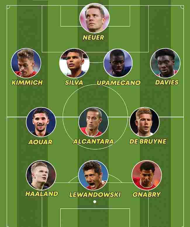 英媒评欧冠最佳11人:无梅西C罗 莱万领衔拜仁6人